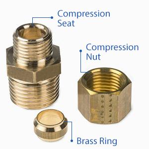 copper compression fitting